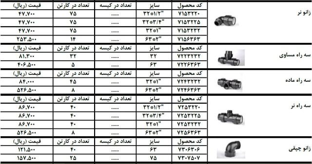 لیست قیمت اتصالات پلی اتیلن